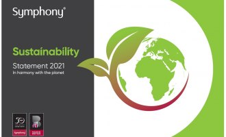 Talking about Symphony's Sustainability